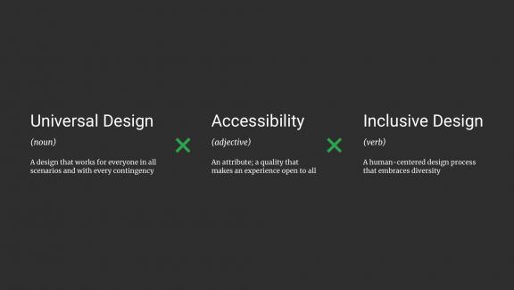 Diferencias entre diseño universal, accesibilidad y diseño inclusivo